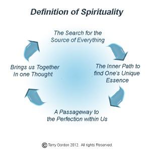 Definition-of-spirituality-Gordon-052512-Q2